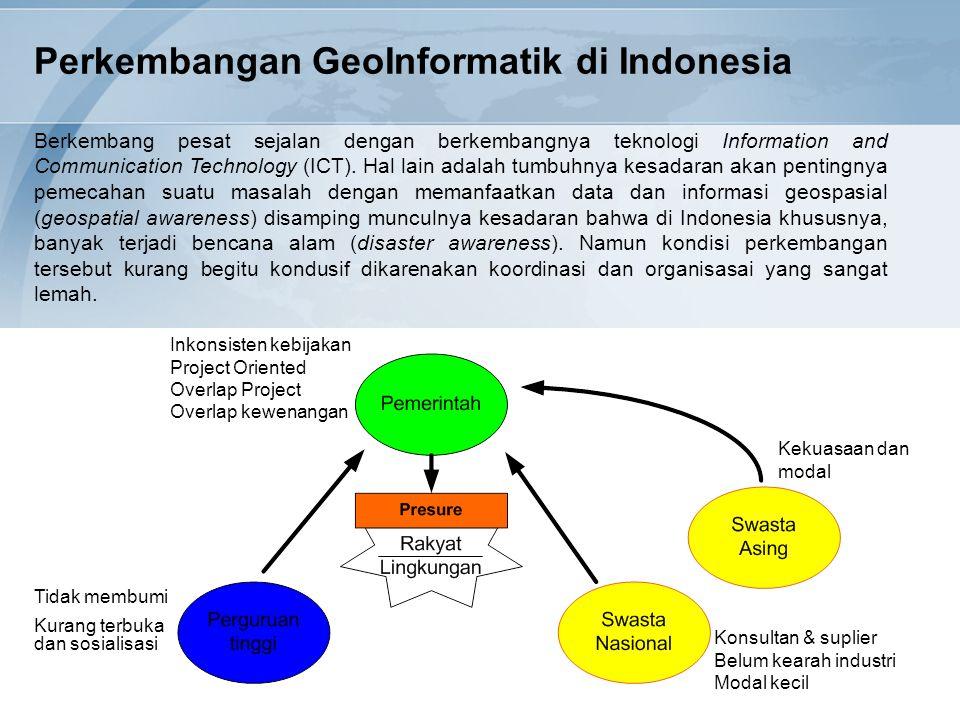 Perkembangan GeoInformatik di Indonesia