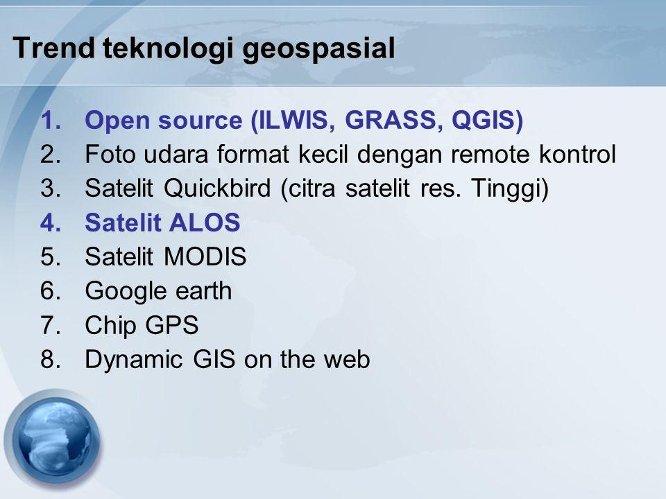 Trend teknologi geospasial