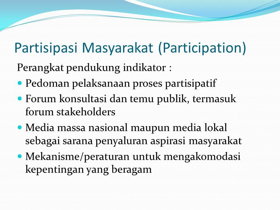 Partisipasi Masyarakat (Participation)