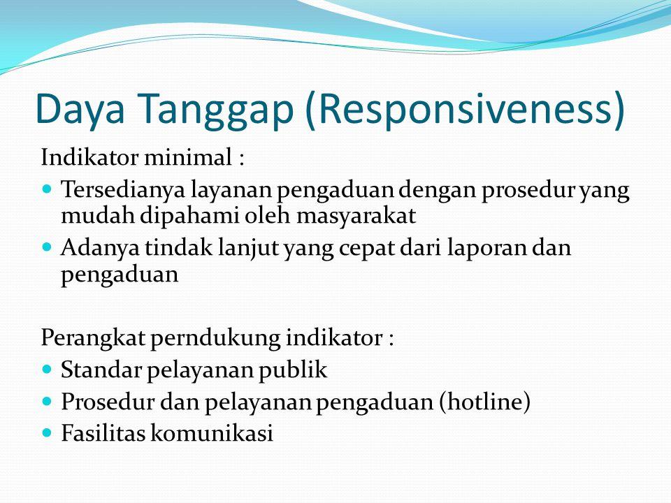 Daya Tanggap (Responsiveness)