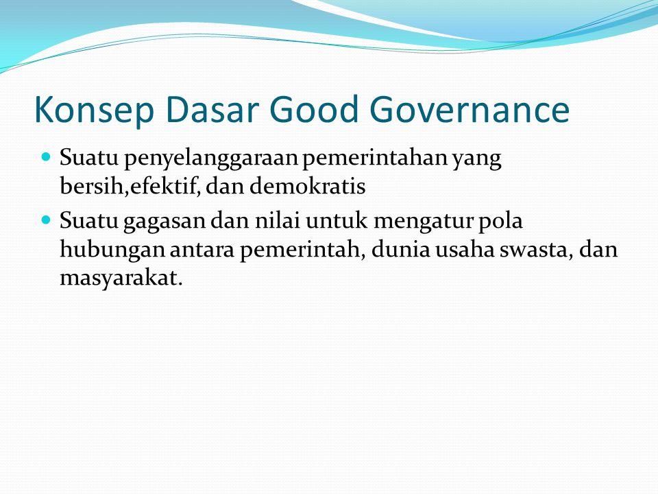 Konsep Dasar Good Governance