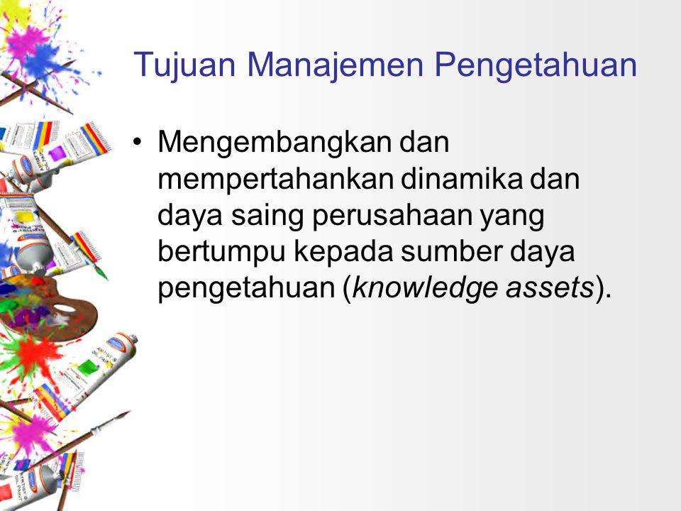 Tujuan Manajemen Pengetahuan