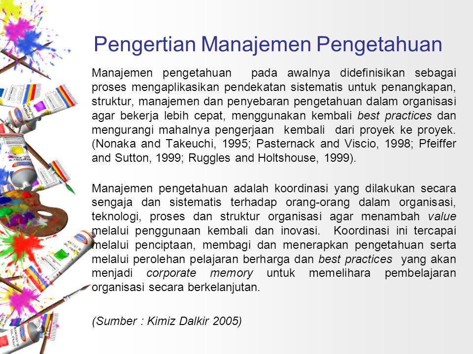 Pengertian Manajemen Pengetahuan