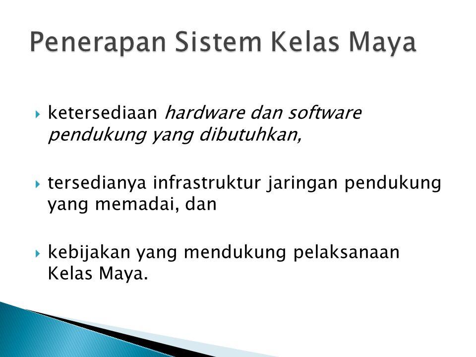 Penerapan Sistem Kelas Maya