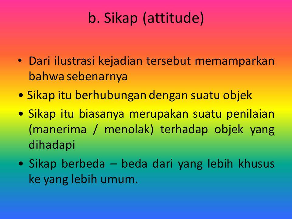 b. Sikap (attitude) Dari ilustrasi kejadian tersebut memamparkan bahwa sebenarnya. • Sikap itu berhubungan dengan suatu objek.