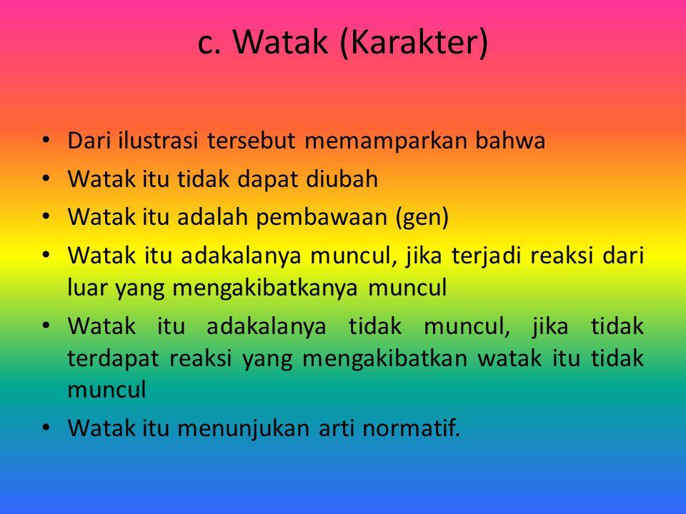 c. Watak (Karakter) Dari ilustrasi tersebut memamparkan bahwa