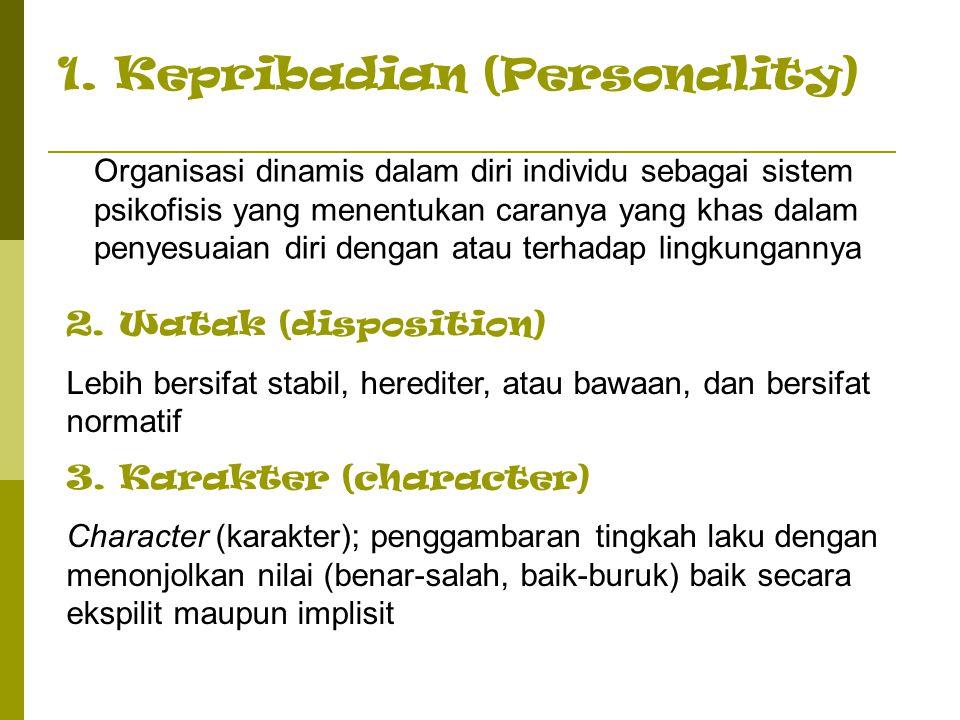 1. Kepribadian (Personality)