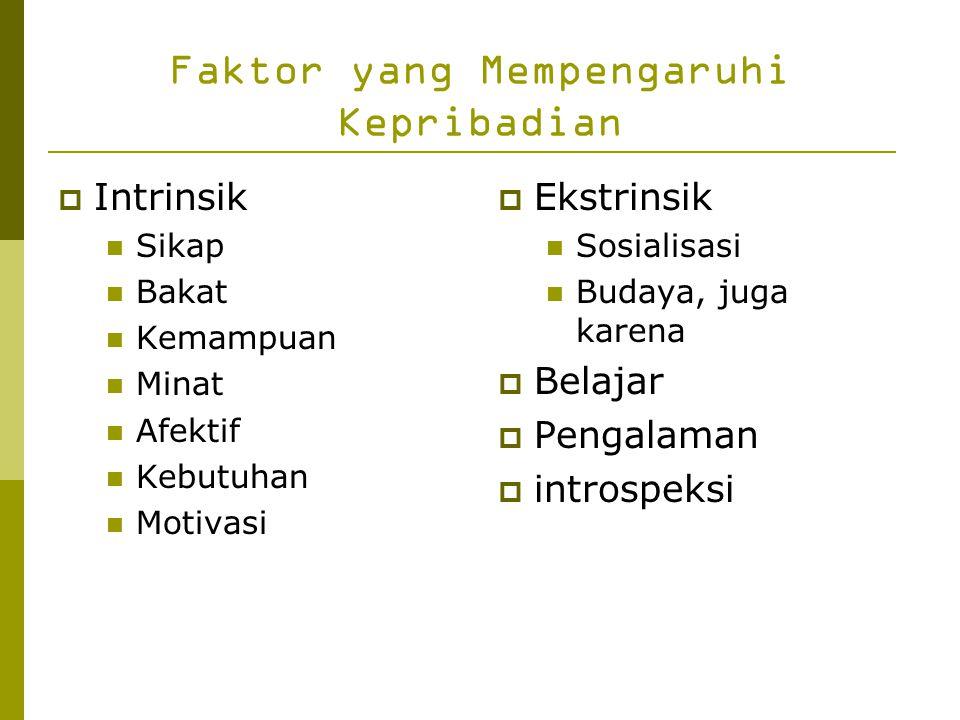 Faktor yang Mempengaruhi Kepribadian
