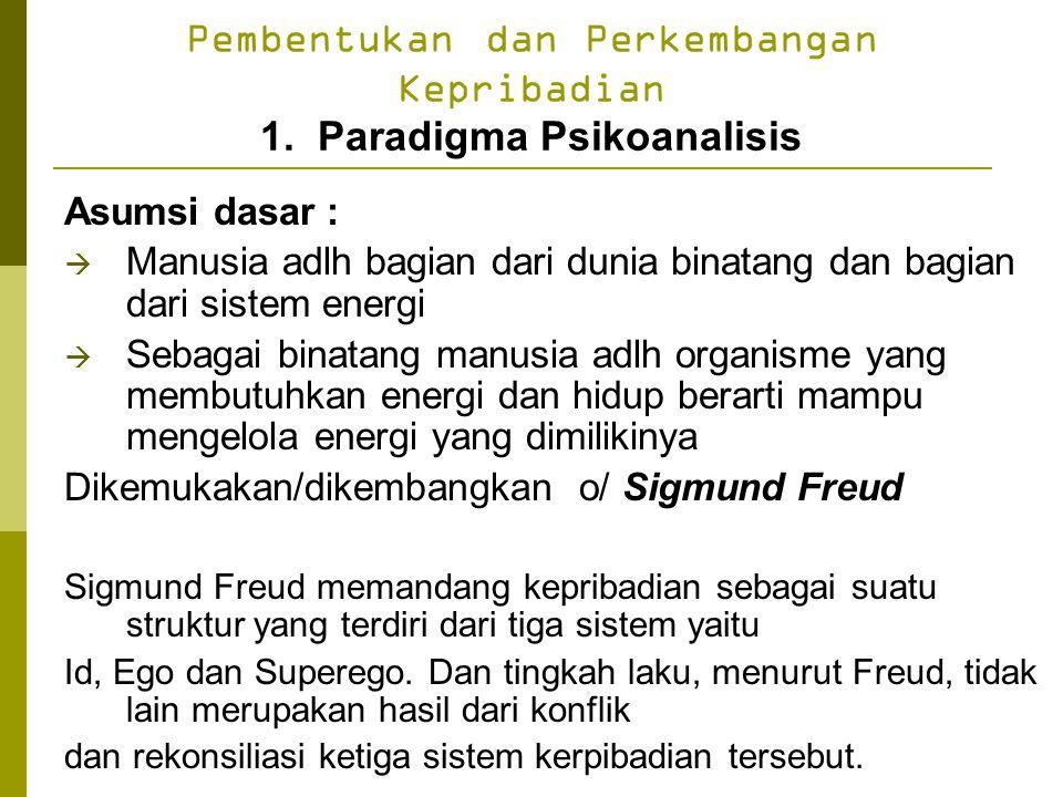 Pembentukan dan Perkembangan Kepribadian 1. Paradigma Psikoanalisis