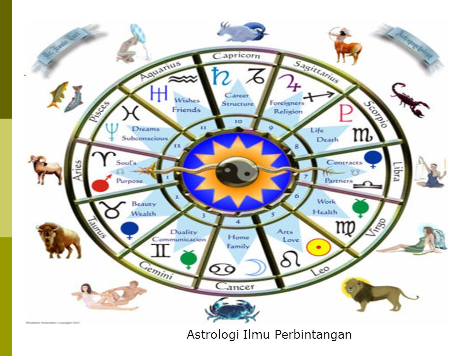 Astrologi Ilmu Perbintangan