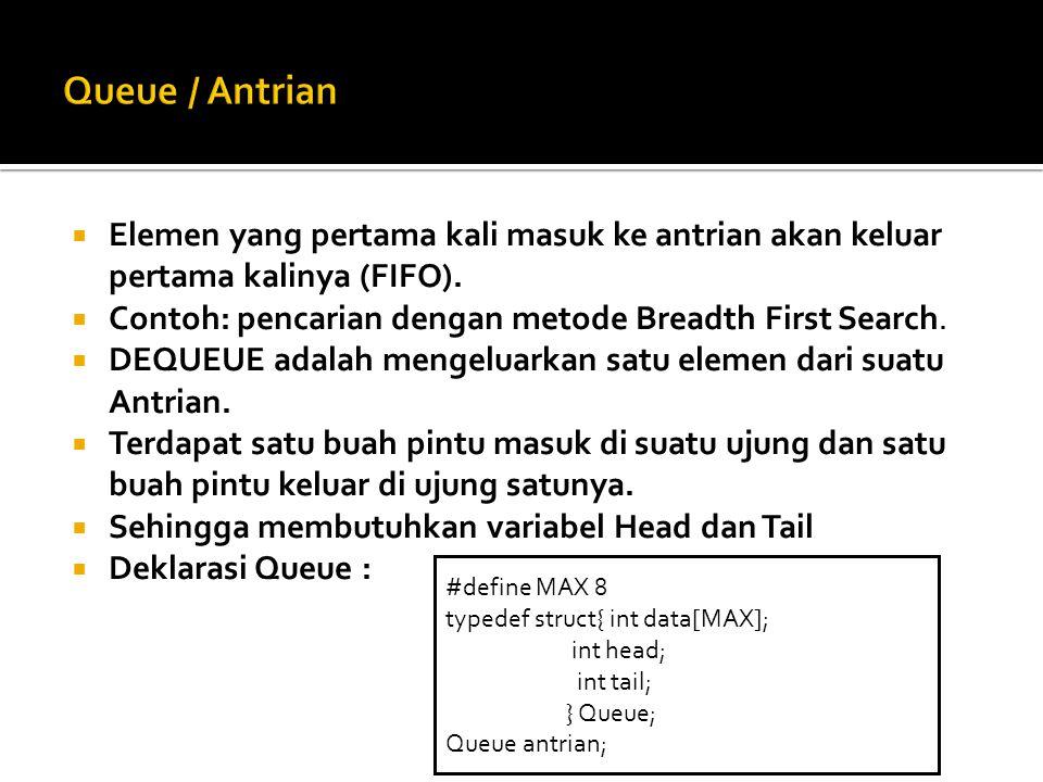 Queue / Antrian Elemen yang pertama kali masuk ke antrian akan keluar pertama kalinya (FIFO). Contoh: pencarian dengan metode Breadth First Search.
