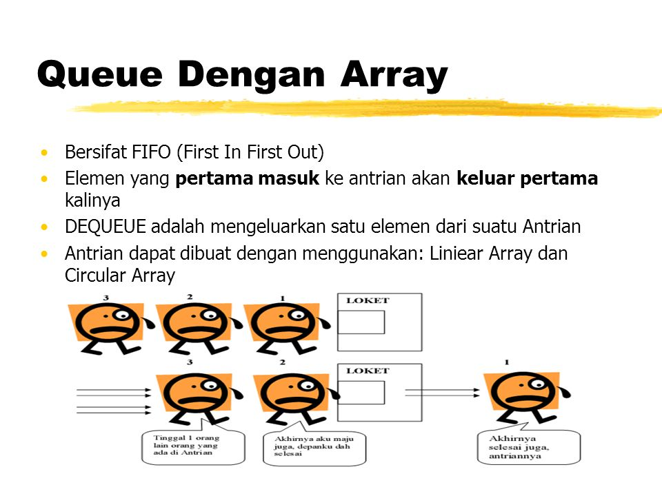 Queue Dengan Array Bersifat FIFO (First In First Out)