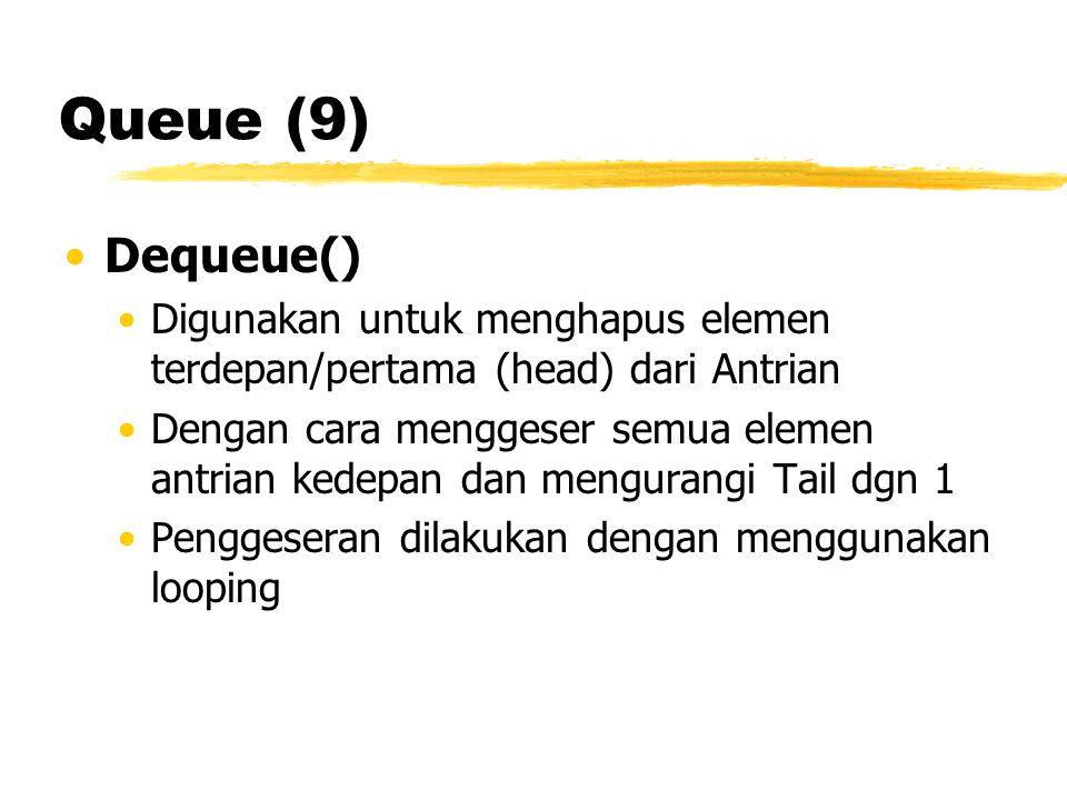 Queue (9) Dequeue() Digunakan untuk menghapus elemen terdepan/pertama (head) dari Antrian.