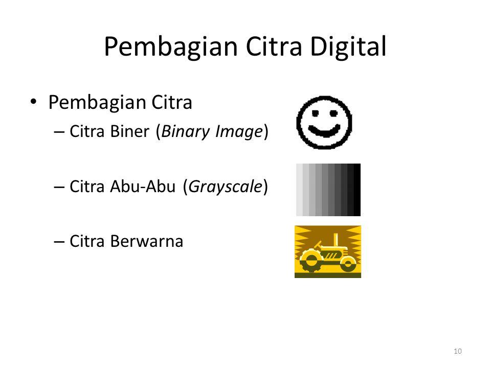 Pembagian Citra Digital