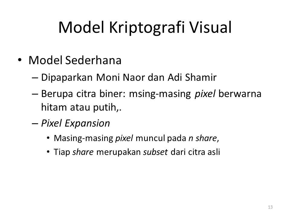 Model Kriptografi Visual