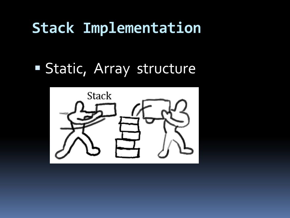 Stack Implementation Static, Array structure