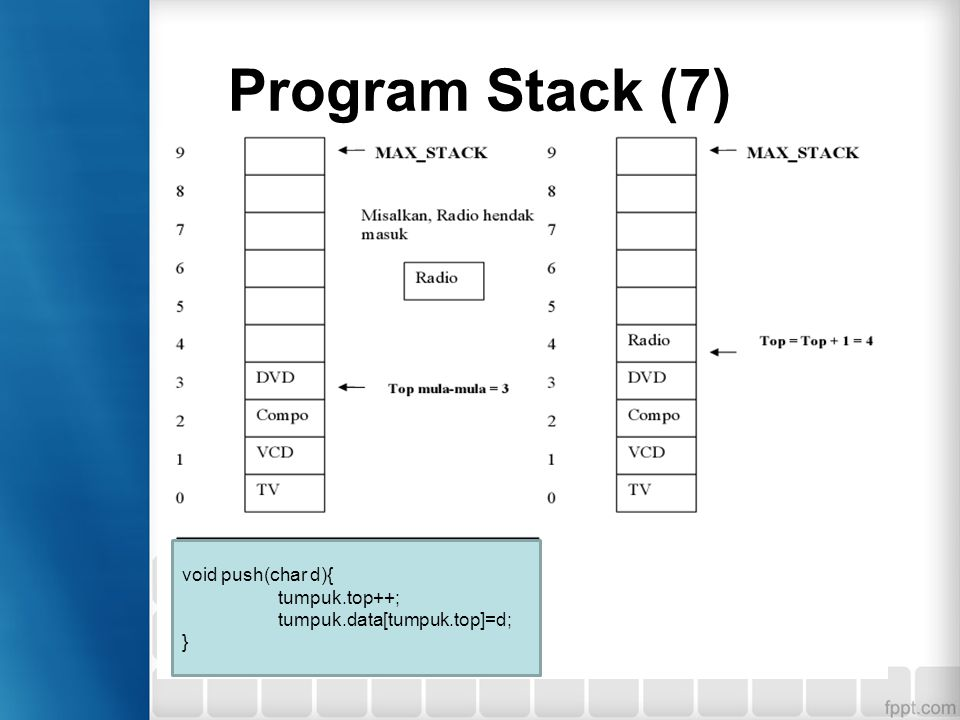 Program Stack (7) void push(char d){ tumpuk.top++;