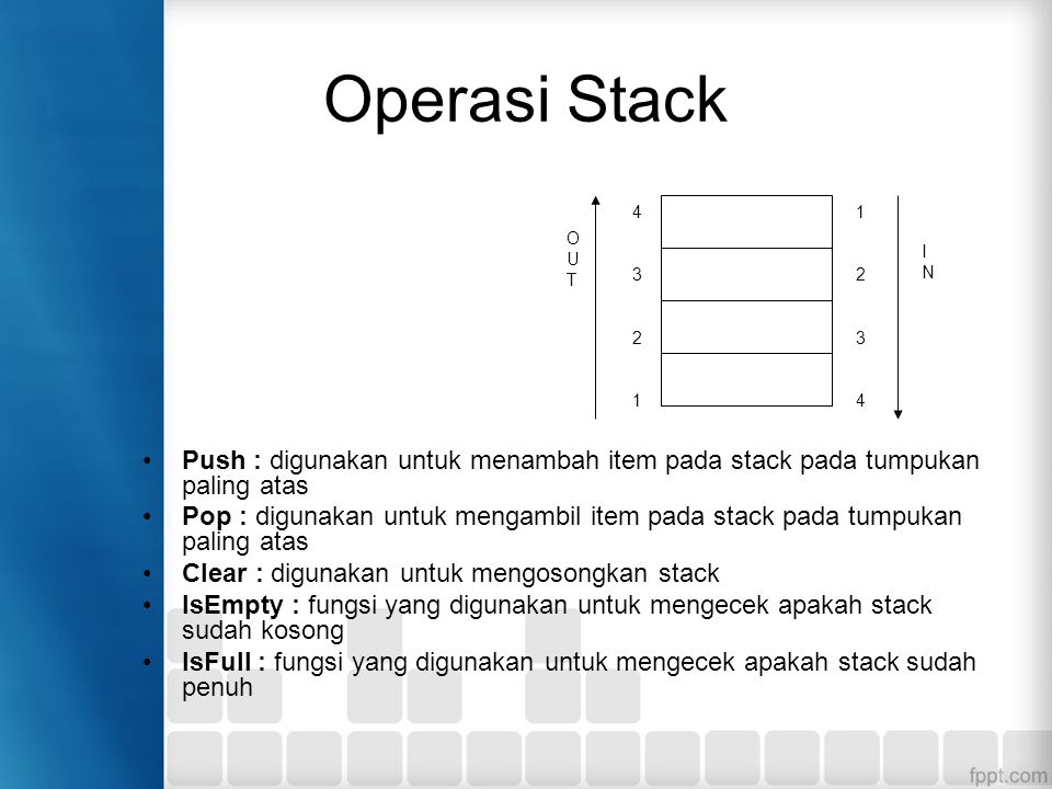 Operasi Stack 4. 3. 2. 1. O. U. T. I. N. Push : digunakan untuk menambah item pada stack pada tumpukan paling atas.