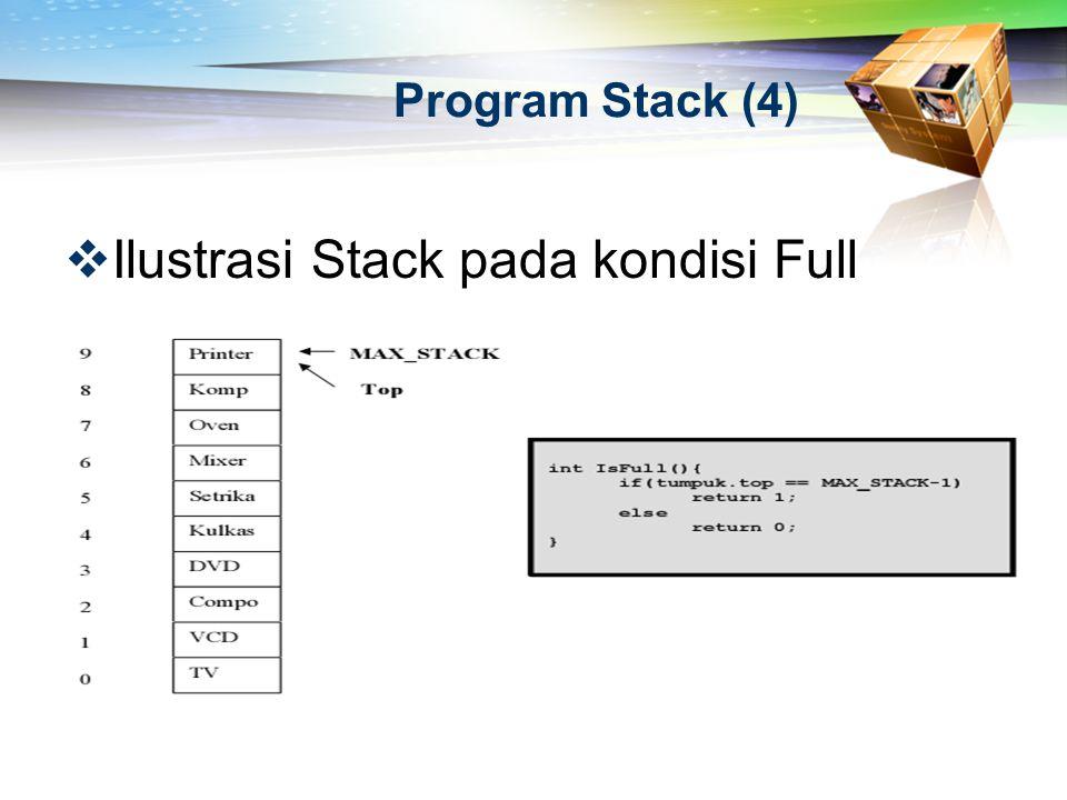 Ilustrasi Stack pada kondisi Full