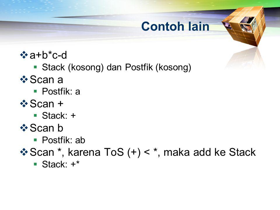 Contoh lain a+b*c-d Scan a Scan + Scan b