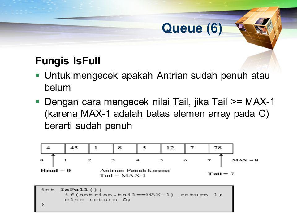 Queue (6) Fungis IsFull. Untuk mengecek apakah Antrian sudah penuh atau belum.