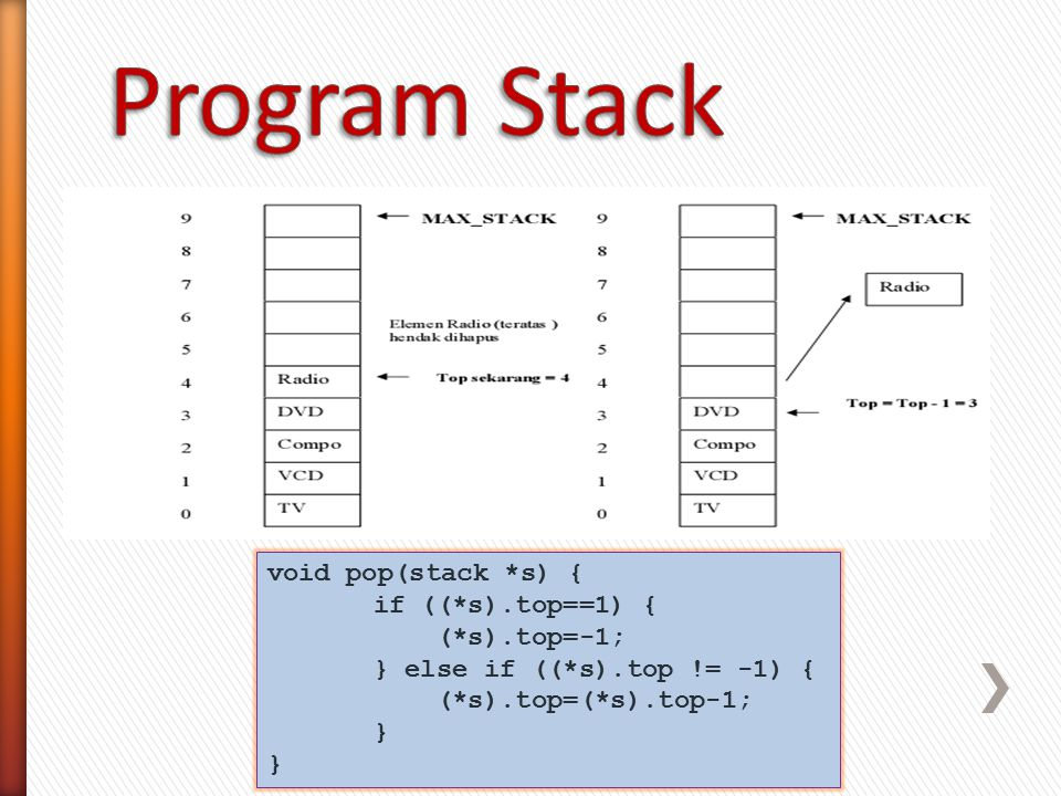 Program Stack void pop(stack *s) { if ((*s).top==1) { (*s).top=-1;