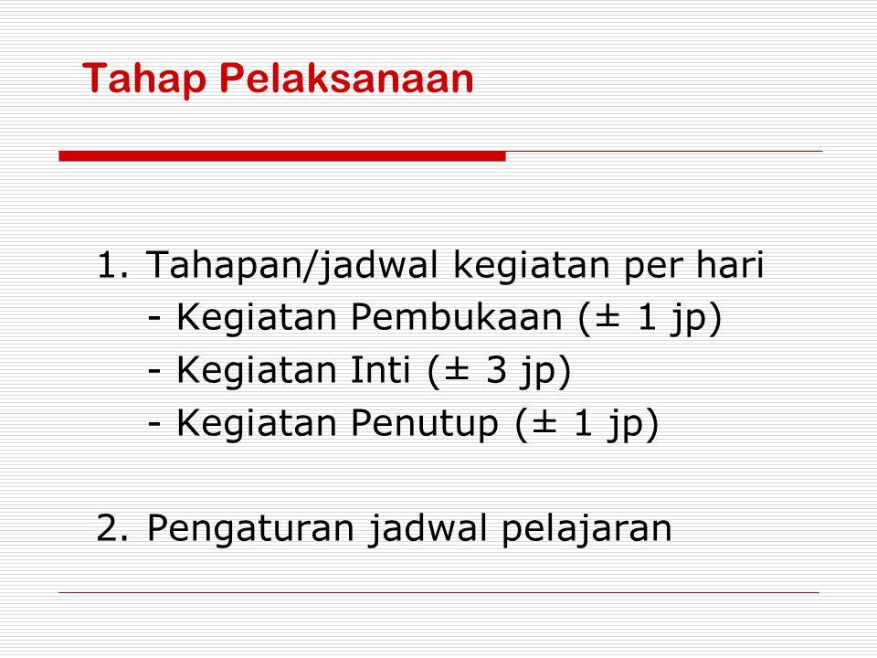 Tahap Pelaksanaan Tahapan/jadwal kegiatan per hari