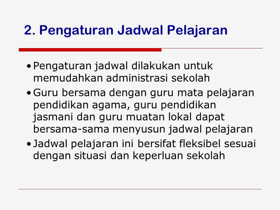 2. Pengaturan Jadwal Pelajaran