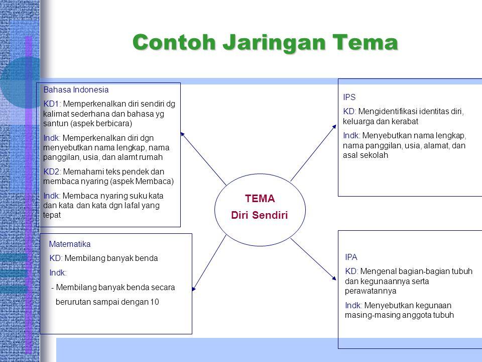 Contoh Jaringan Tema TEMA Diri Sendiri Bahasa Indonesia