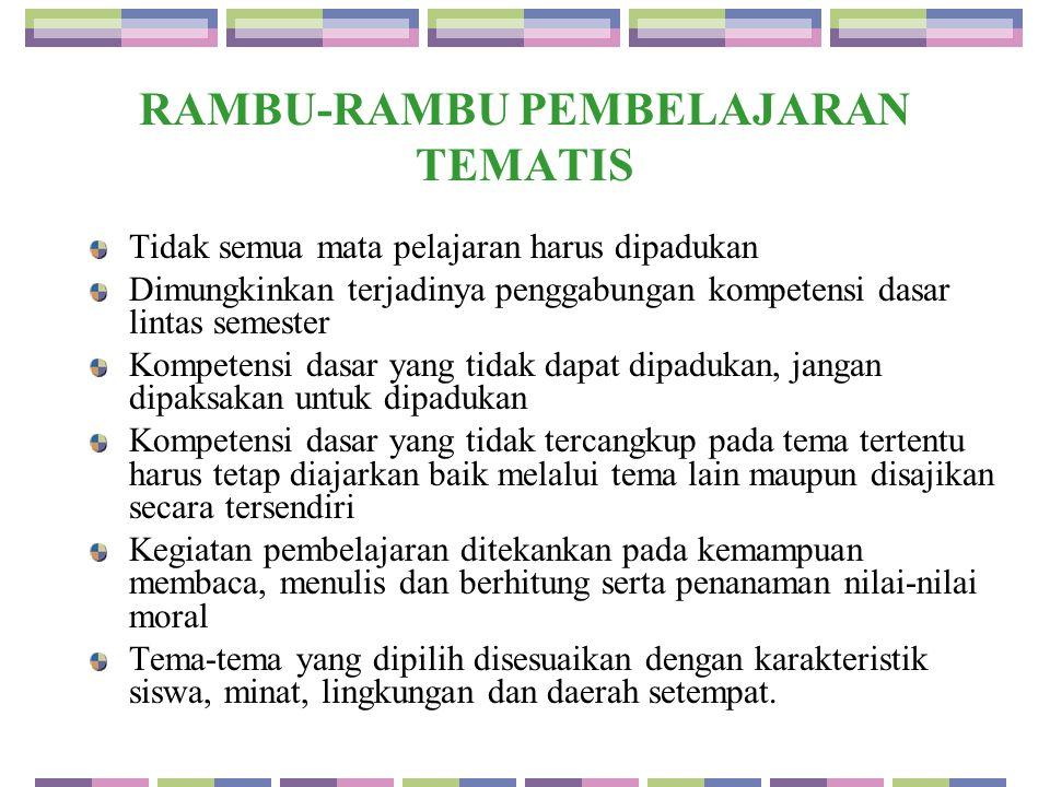 RAMBU-RAMBU PEMBELAJARAN TEMATIS