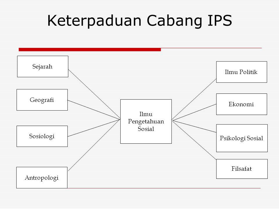 Keterpaduan Cabang IPS