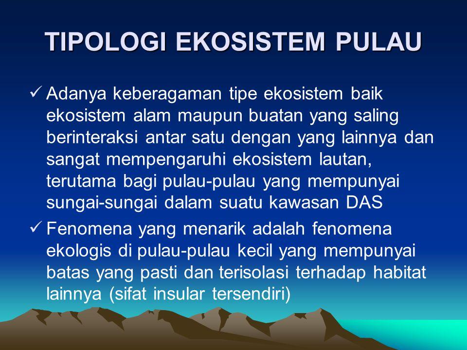 TIPOLOGI EKOSISTEM PULAU