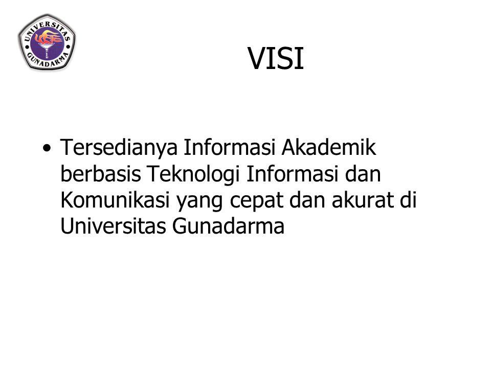 VISI Tersedianya Informasi Akademik berbasis Teknologi Informasi dan Komunikasi yang cepat dan akurat di Universitas Gunadarma.