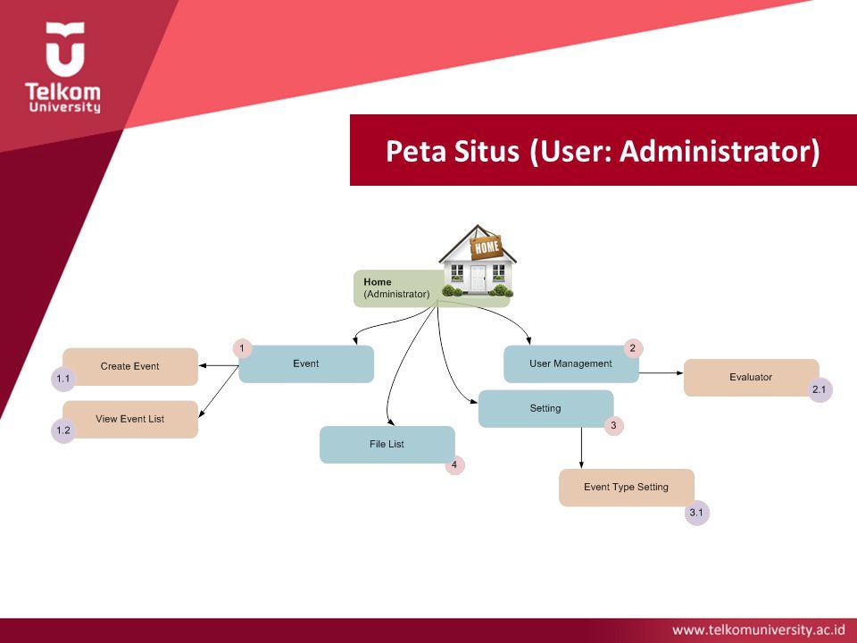 Peta Situs (User: Administrator)