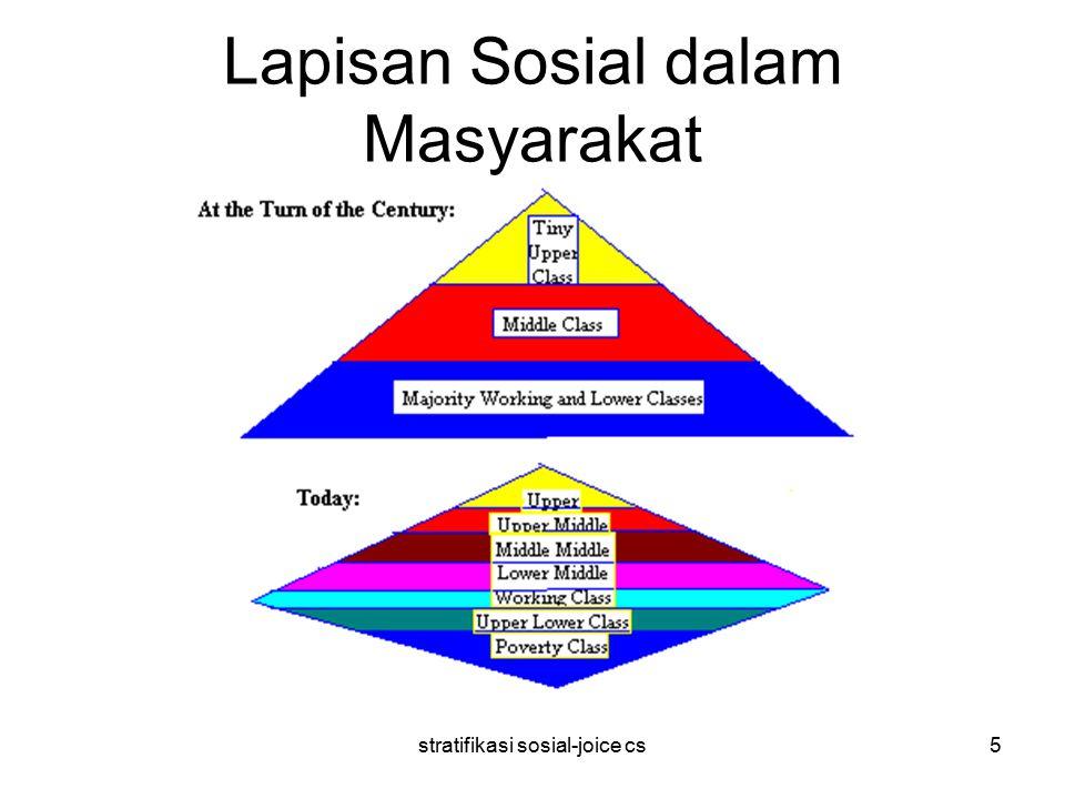 Lapisan Sosial dalam Masyarakat