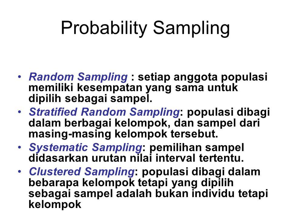 Probability Sampling Random Sampling : setiap anggota populasi memiliki kesempatan yang sama untuk dipilih sebagai sampel.