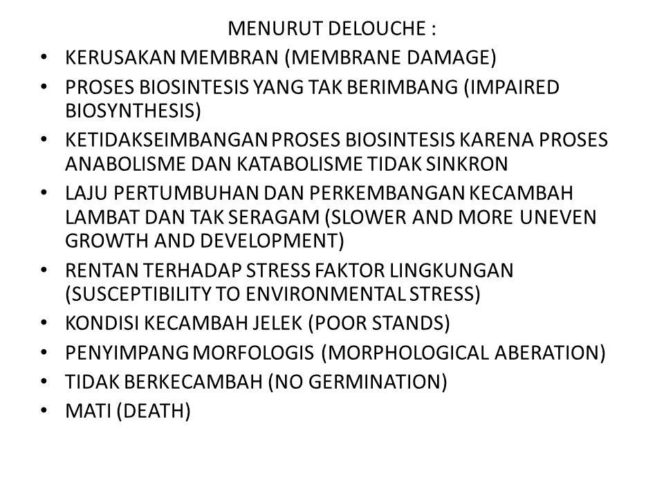 MENURUT DELOUCHE : KERUSAKAN MEMBRAN (MEMBRANE DAMAGE) PROSES BIOSINTESIS YANG TAK BERIMBANG (IMPAIRED BIOSYNTHESIS)