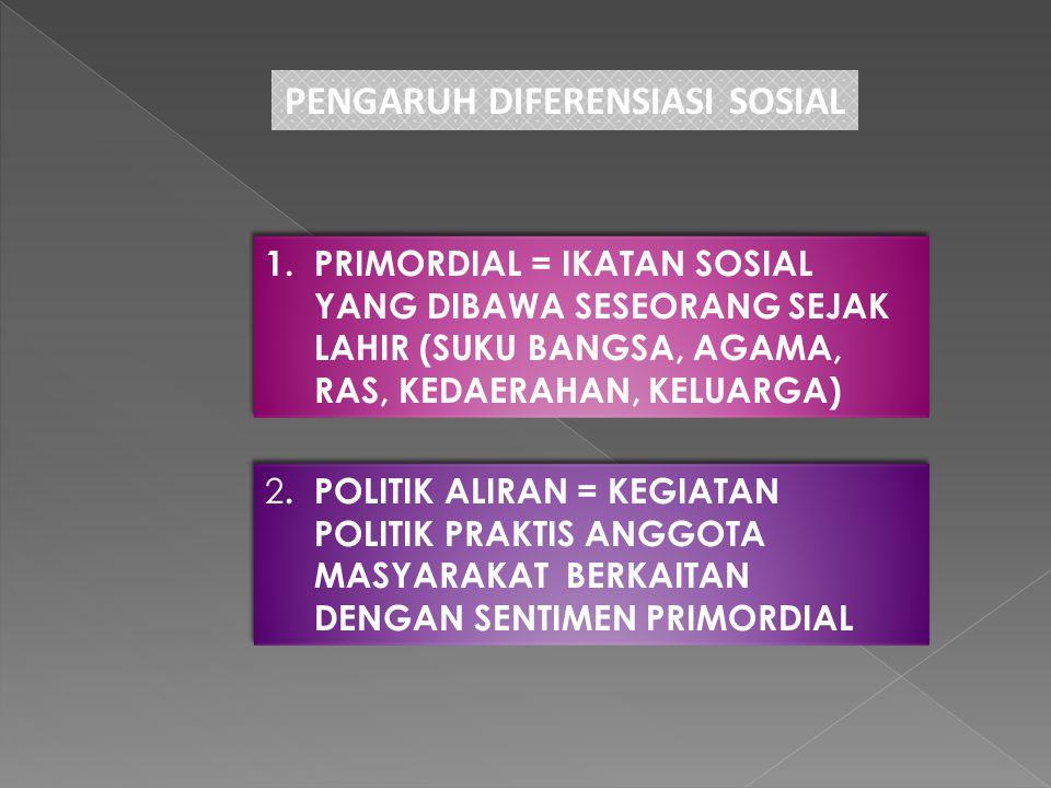 PENGARUH DIFERENSIASI SOSIAL