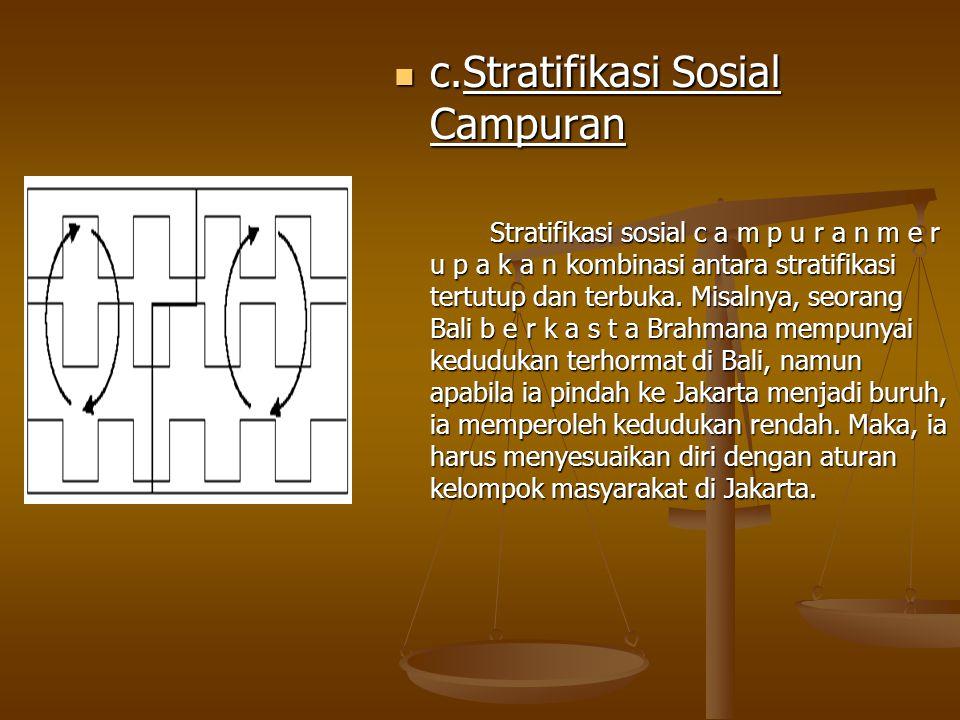 c.Stratifikasi Sosial Campuran