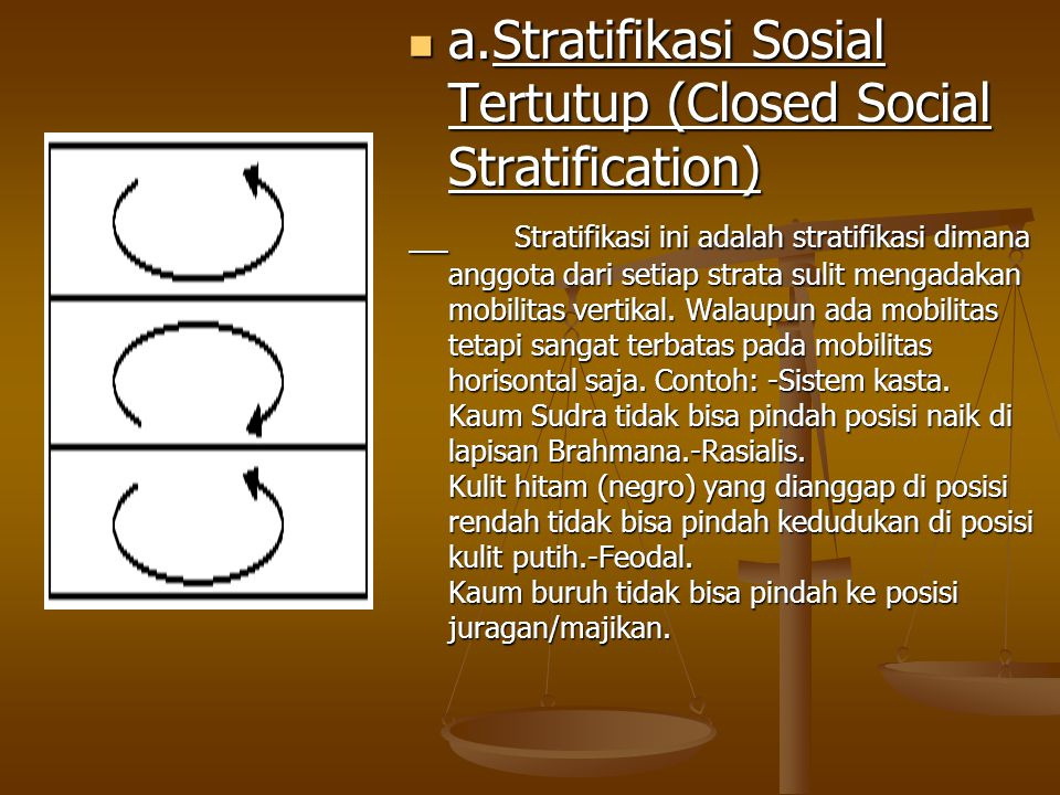 a.Stratifikasi Sosial Tertutup (Closed Social Stratification)