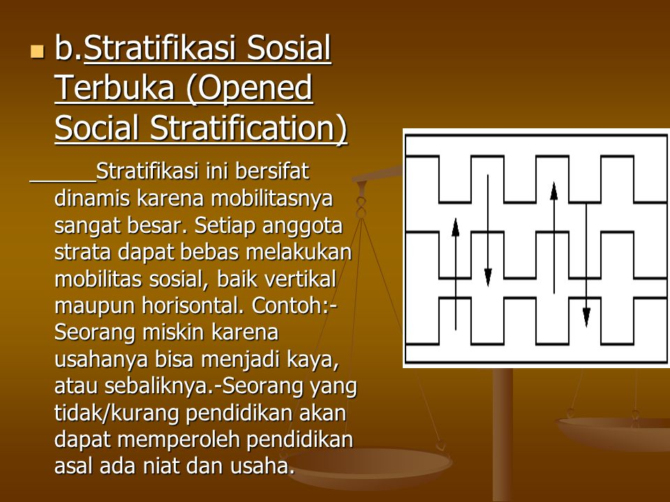 b.Stratifikasi Sosial Terbuka (Opened Social Stratification)