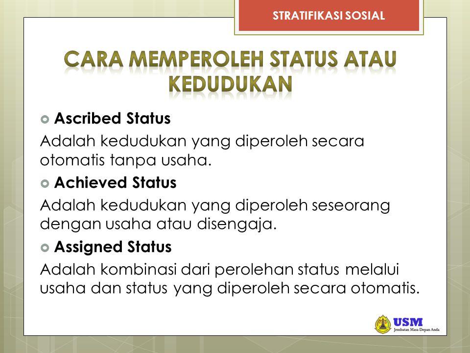 Cara memperoleh status atau kedudukan
