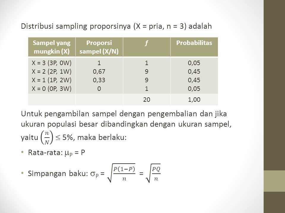 Sampel yang mungkin (X)