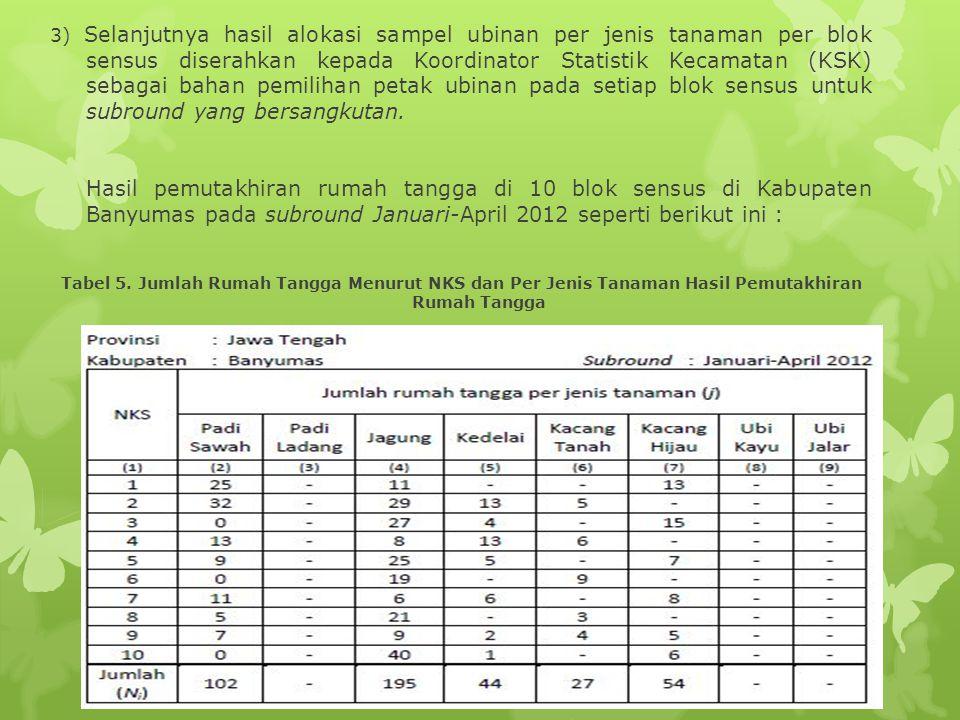 3) Selanjutnya hasil alokasi sampel ubinan per jenis tanaman per blok sensus diserahkan kepada Koordinator Statistik Kecamatan (KSK) sebagai bahan pemilihan petak ubinan pada setiap blok sensus untuk subround yang bersangkutan.