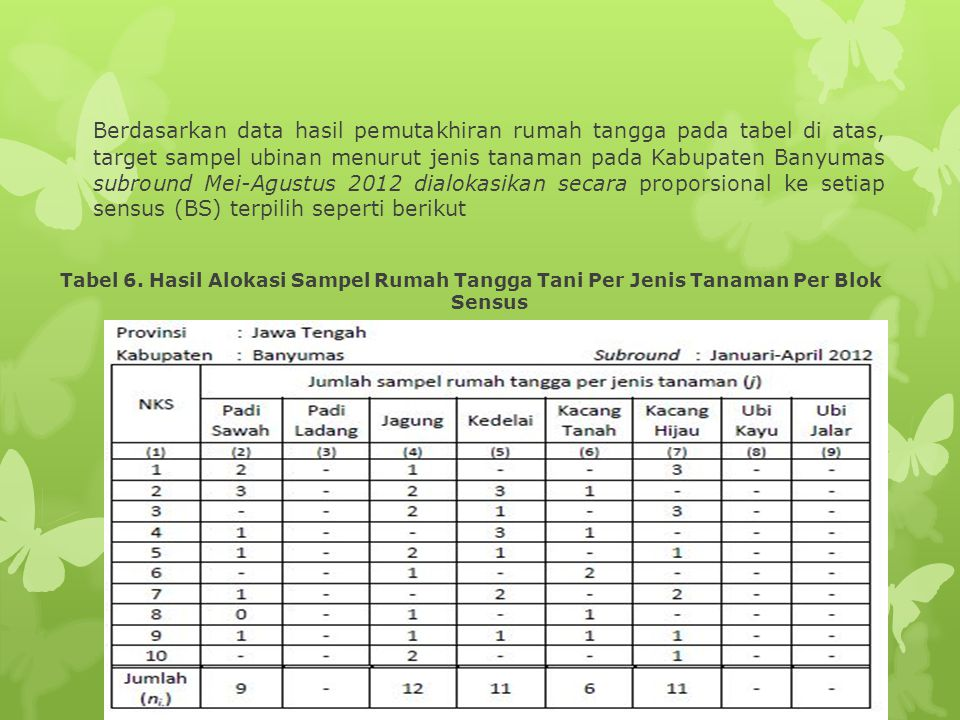 Berdasarkan data hasil pemutakhiran rumah tangga pada tabel di atas, target sampel ubinan menurut jenis tanaman pada Kabupaten Banyumas subround Mei-Agustus 2012 dialokasikan secara proporsional ke setiap sensus (BS) terpilih seperti berikut