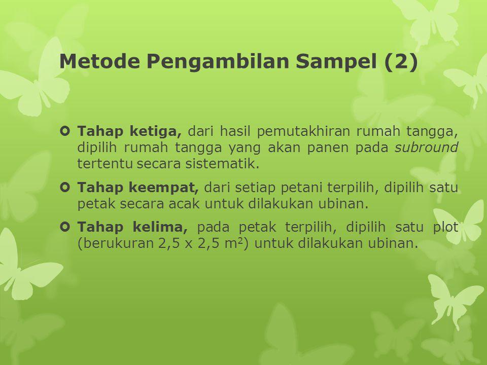 Metode Pengambilan Sampel (2)