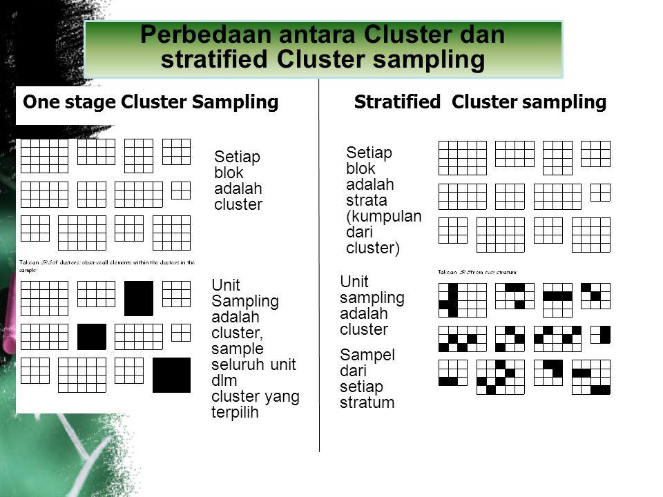 Perbedaan antara Cluster dan stratified Cluster sampling