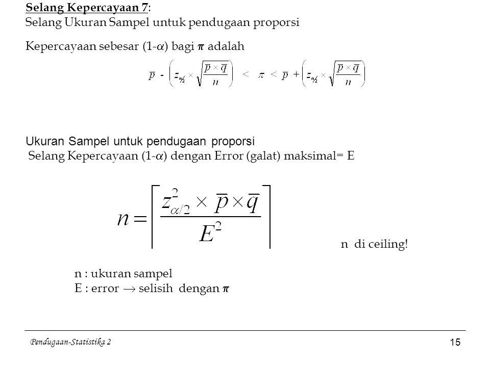 Selang Ukuran Sampel untuk pendugaan proporsi