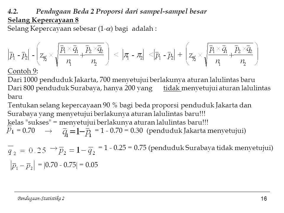4.2. Pendugaan Beda 2 Proporsi dari sampel-sampel besar