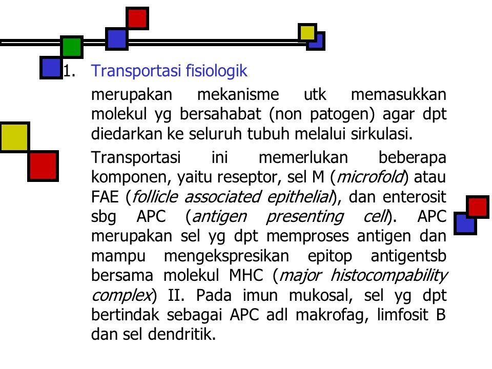 1. Transportasi fisiologik
